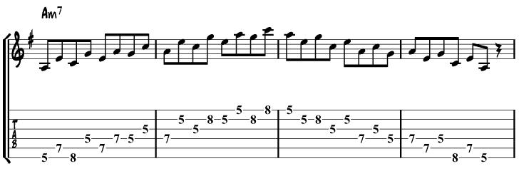 Am7 arpeggio pattern 1