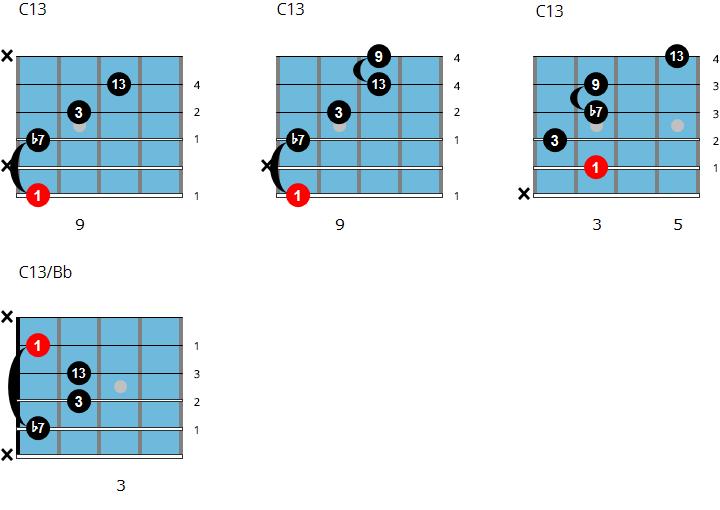C dominant 13 chords