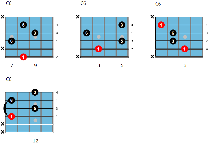 C6 jazz guitar chords