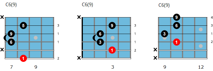 C6(9) chords