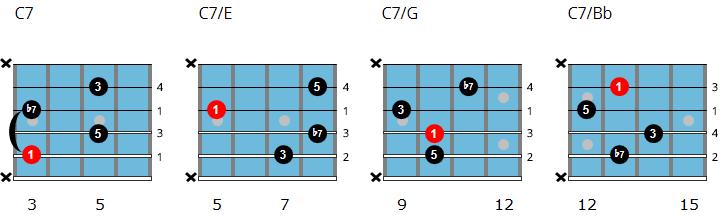 C7 drop 2 inversions