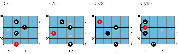 C dominant 7 drop 3 chord chart