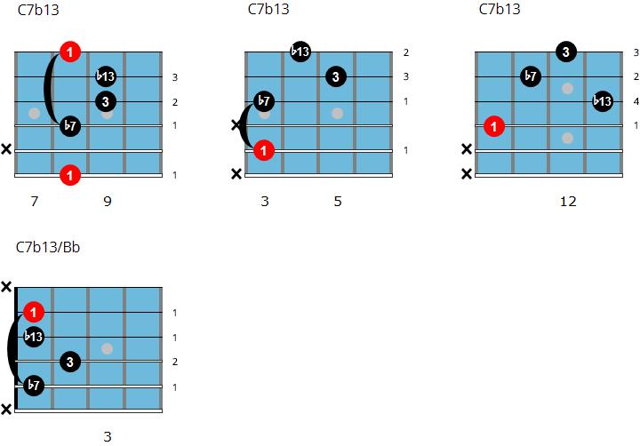 C7b13 chord chart
