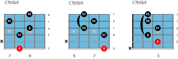 C7 altered chord chart (C7b5b9)