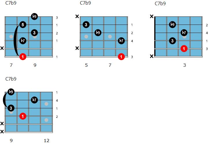 C7b9 chord chart