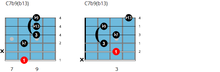 C7b9b13 chord chart