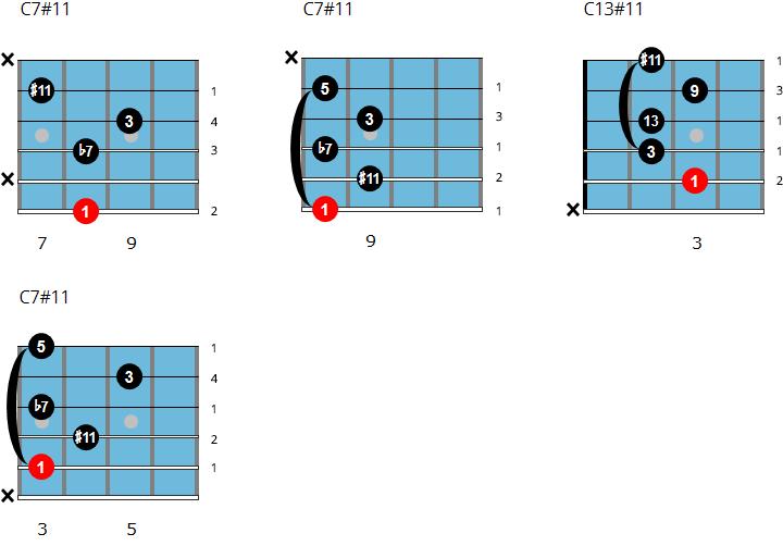 C7#11 chord chart