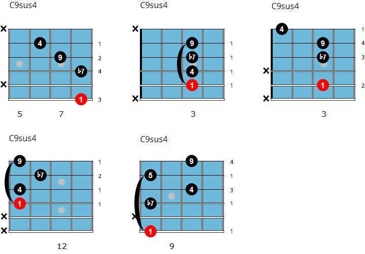 C9sus4 chords
