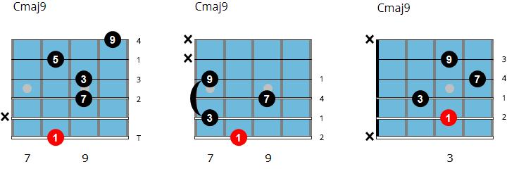 C major 9 chords
