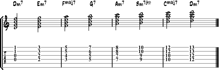 D Minor quartal chords