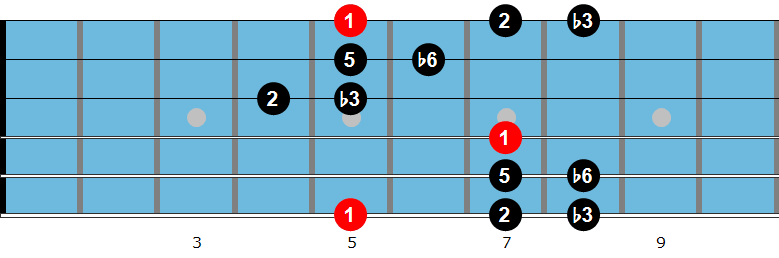 11 Exotic Guitar Scales To Instantly Spice Up Your Solos (Video + Tabs)