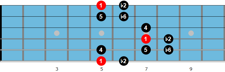 Indian guitar scale