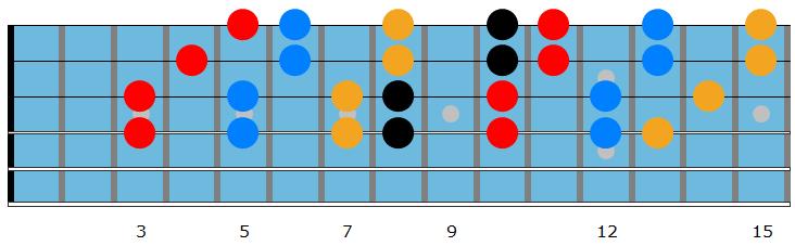 Quartal chords 2