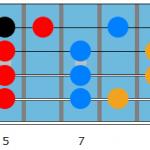 D minor quartal chords on the guitar neck 1