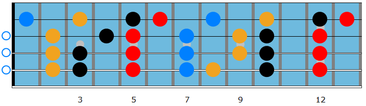 D minor quartal chords on the guitar neck 1