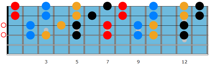 D minor quartal chords on the guitar neck 2