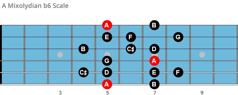 A Mixolydian b6 scale chart