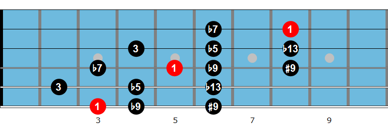 Altered scale fingering 2
