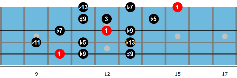 Altered scale fingering 3