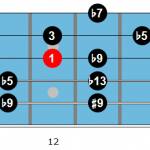 Altered scale fingering 4