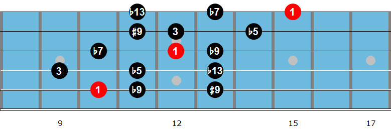 Altered scale guitar diagram 3