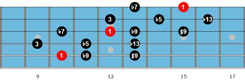 Altered scales guitar diagram 4