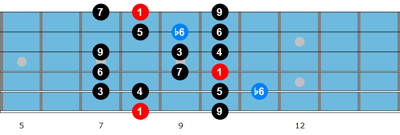 C major bebop scale fingering 1