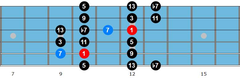 G bebop scale fingering 2