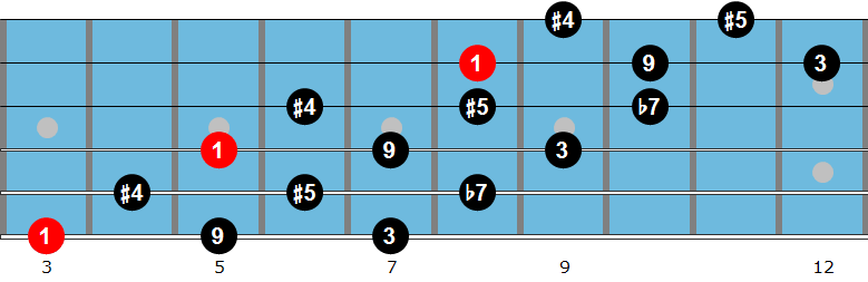 G Whole Tone Scale Diagram