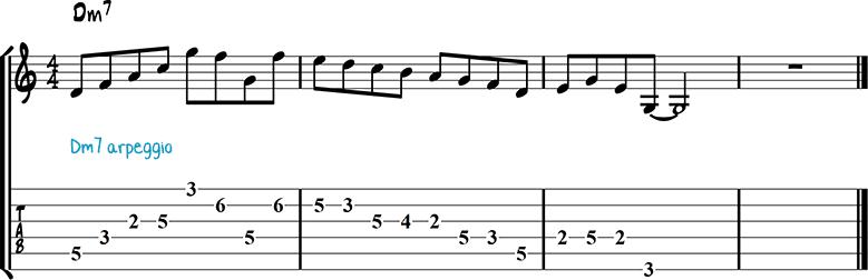 Jazz guitar lick 14