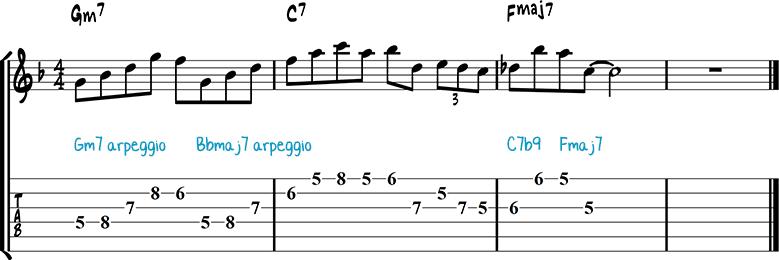 Jazz guitar lick 24