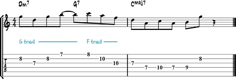 Jazz guitar lick 28