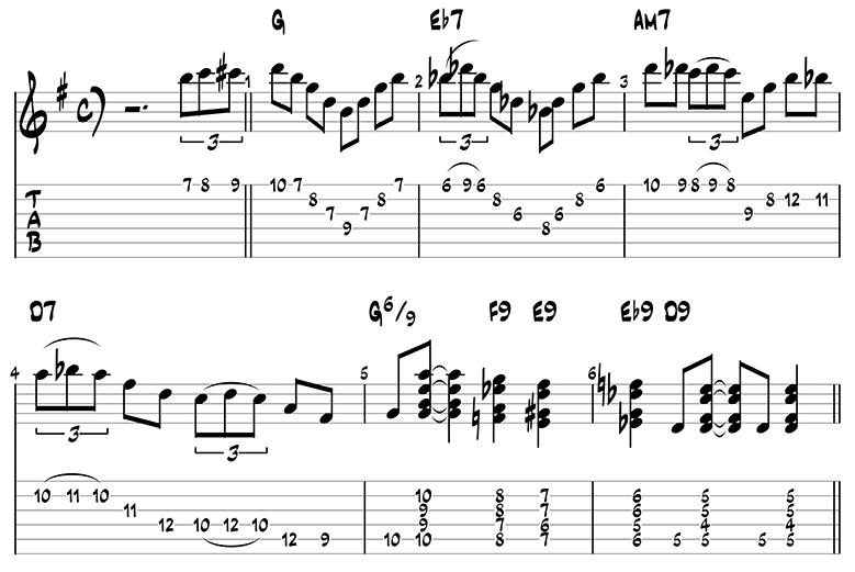 Gypsy Jazz Guitar Chords 1