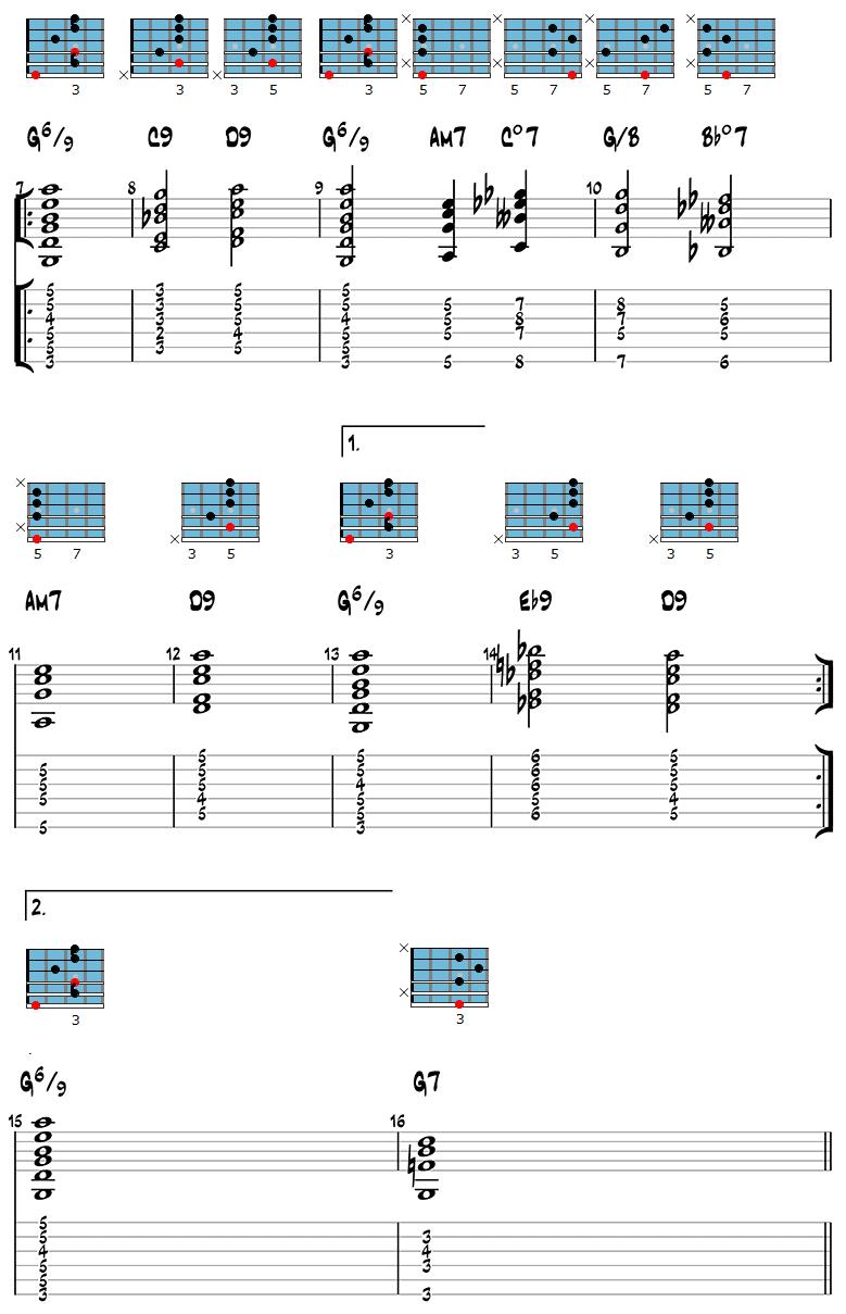 Gypsy Jazz Guitar Chords 2