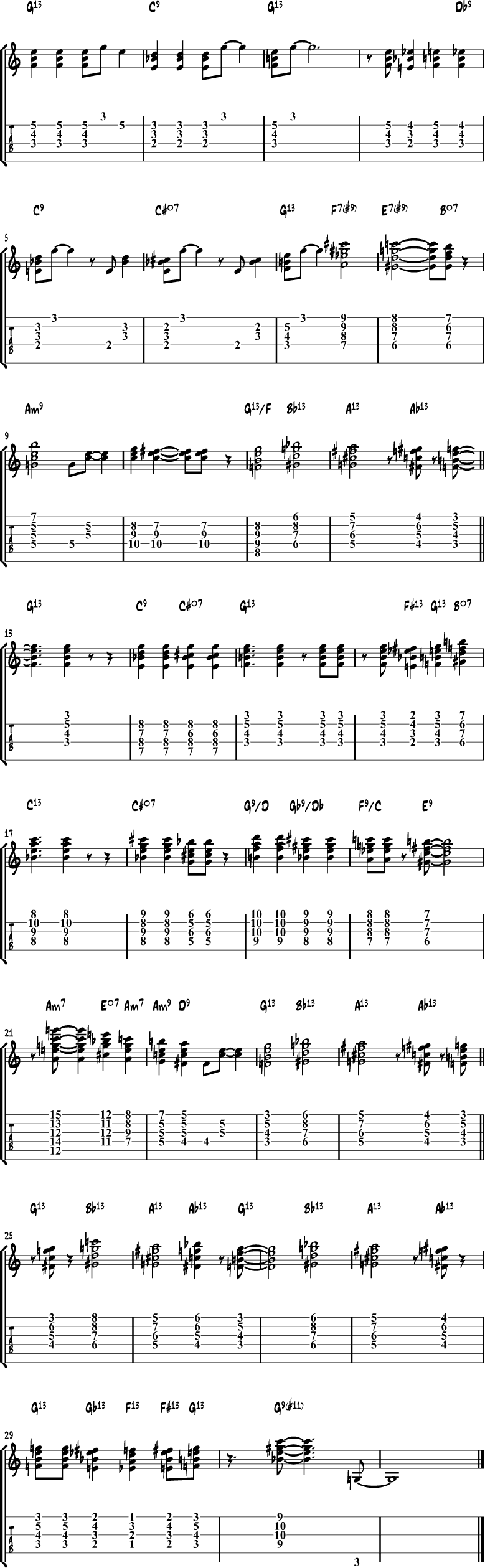Jazz Blues Chord Progressions Shapes Comping Examples