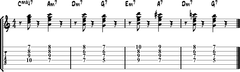 Jazz guitar chord progression 2a