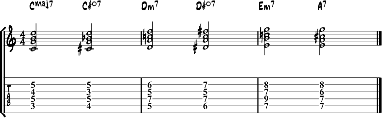 the 10 most popular jazz chord progressions guitar examples sad boy alone jazz chord progressions