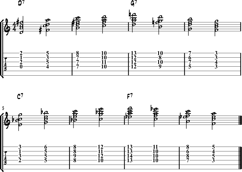 Jazz guitar chord progression 8a