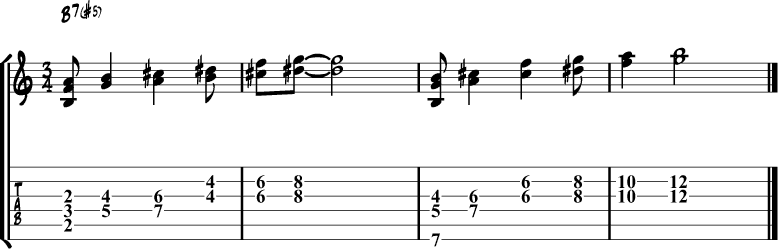 The Whole Tone Scale For Guitar