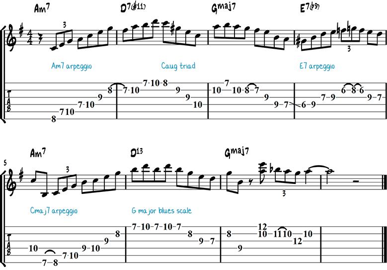 G Major jazz guitar lick 2
