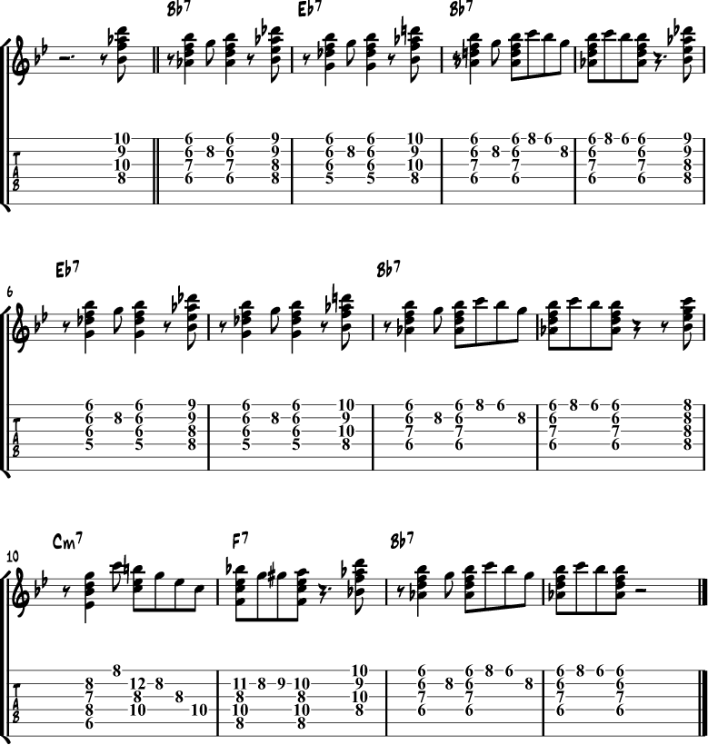 Jazz Blues Chord Progressions - Shapes & Comping Examples