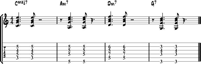 10 Essential Jazz Guitar Chord Rhythms