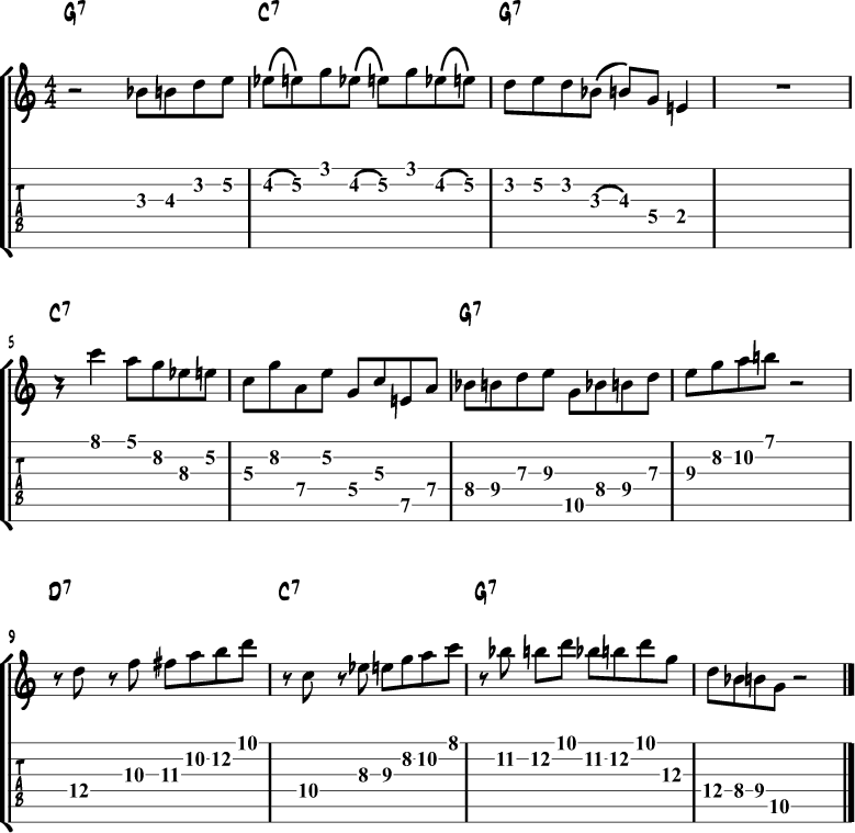 Blues Scales - The Major and Minor Blues Scale