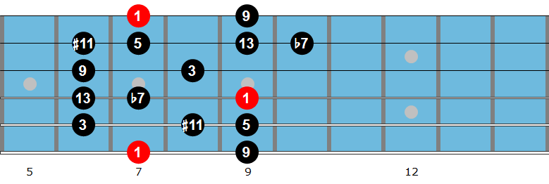 Bb Lydian dominant scale