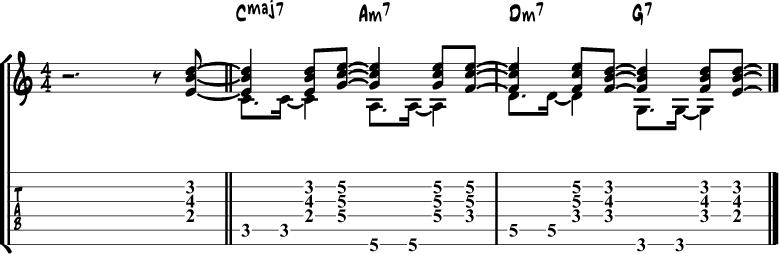 Baiao guitar rhythm