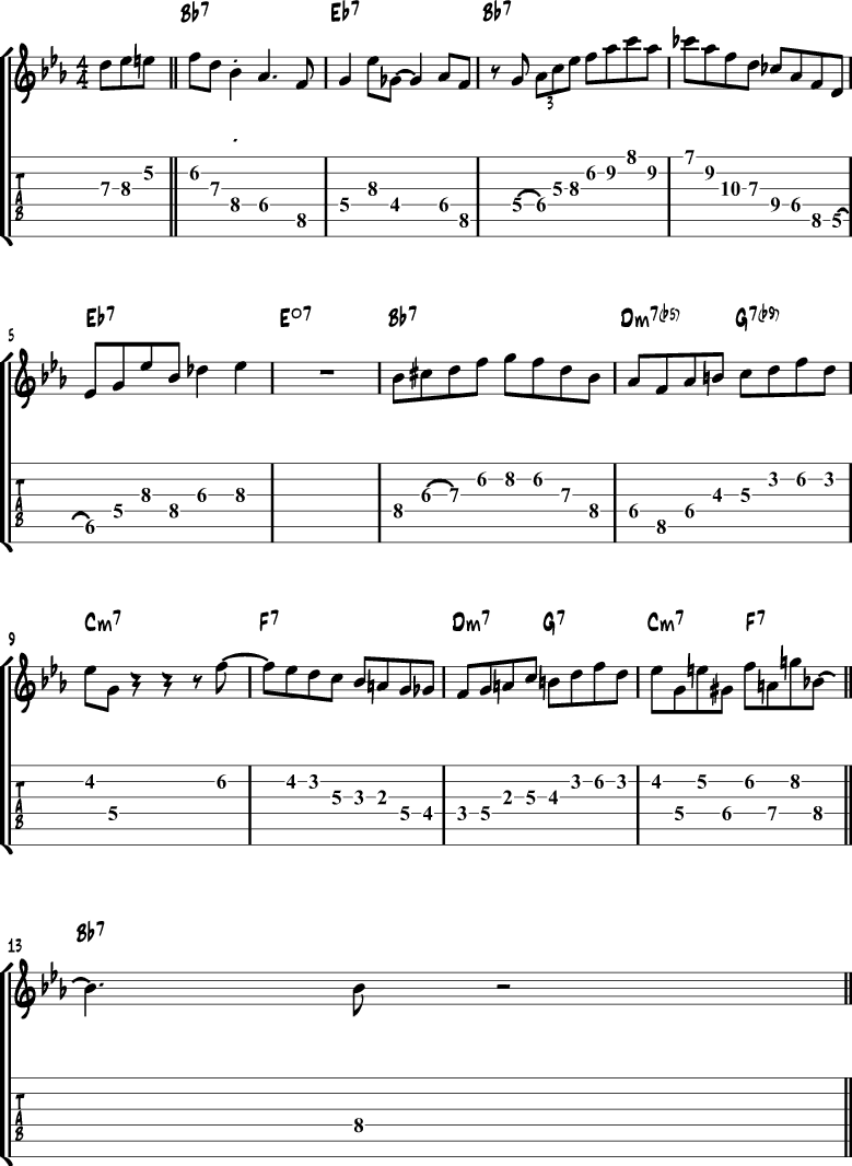 Jazz Blues Guitar Licks & Solos