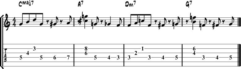 Salsa guitar rhythm 3