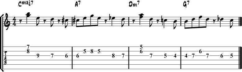 Salsa guitar rhythm 4