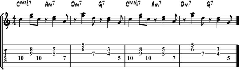 Salsa guitar rhythm 1