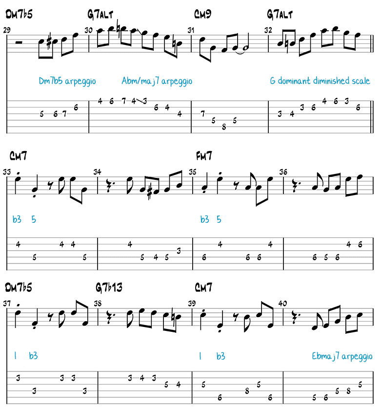 Blue Bossa guitar solo page 2 (tabs/notation)